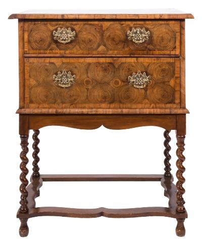 Discover 18th Century Walnut Furniture